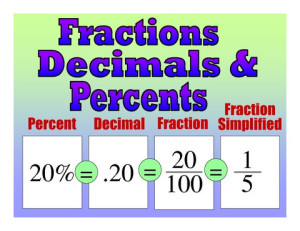 How to write 10 percent in decimal form